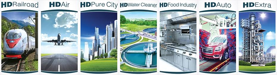 PIP - серия HD профессиональные технологии очистки